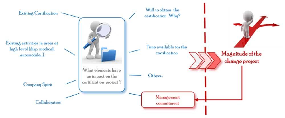 Process_WP_EN9100_1_2
