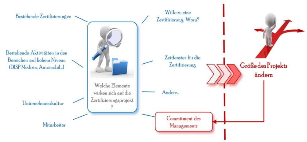 Process_WP_EN9100_2_2