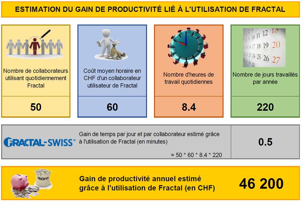 Gain productivité pour DECISION après la certification EN 9100